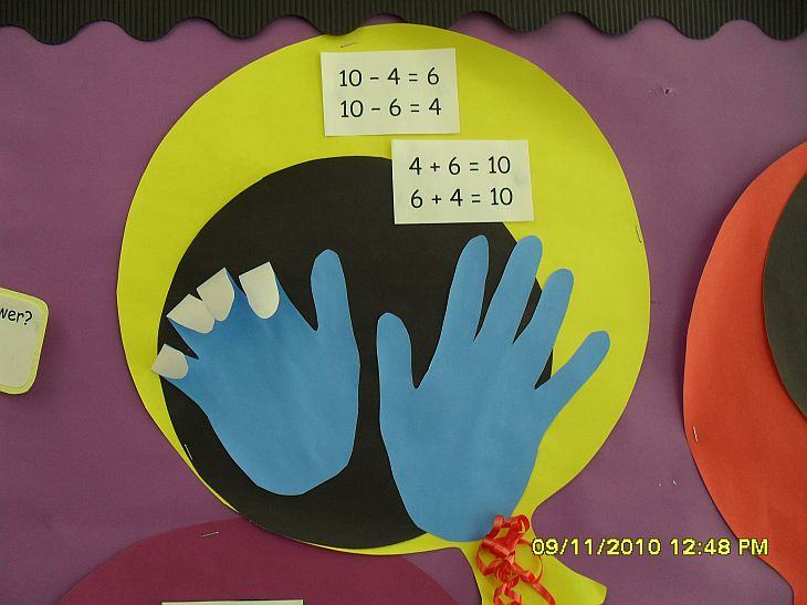 Classroom display - fingers for adding and subtractiong