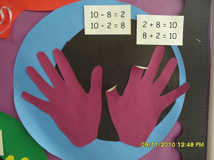 Use of fingers to add up and take away display